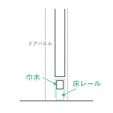 B-B断面図